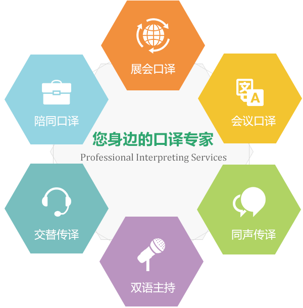 您身边的口译专家,Professional Interpreting Services